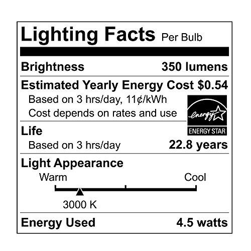 Led Lights 240V Gu10 in US - 7