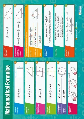Mathematical Formulas Math Educational Chart in high gloss paper Ships 5-10 Days