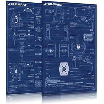 Star Wars Movie Poster The Millennium