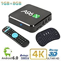 Android 6.0 Mini PC Jabond A96X Android Marshmallow 6.0 TV Box Smart 4K Ultra HD Amlogic S905X Quad Core 3D Blu ray Wifi Media Player with Wireless Mini Keyboard and True 4K Playing