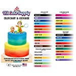 U.S. Cake Supply - Complete Cake Decorating Airbrush Kit with a Full Selection of 12 Vivid Airbrush Food Colors - Decorate Cakes, Cupcakes, Cookies & Desserts 18 Contains Everything You Need: Our kit contains everything you need to start creating edible masterpieces using your own personal touch! Kit includes a professional precision airbrush, air compressor with 3 air flow settings, 12 eye-catching vibrant U.S. Cake Supply airbrush food colors, detailed user guide manual with airbrushing tips and design techniques. To be used and enjoyed by everyone: It can be enjoyed by everyone from kids to adults and beginners to experts! Simply add a few drops of color to your airbrush, power up the compressor, pull the trigger and go! It's just that easy to start your own customized creations! Airbrushing is the Perfect Blend of Cake and Art: Unleash your imagination to create your own amazing designs on dozens of colorful cakes, cupcakes, cookies and desserts. Blend and shade colors, write script and add accents, use stencils to add detail, color fondant and other elements, plus so much more!