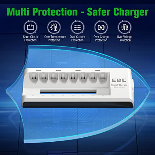 EBL 8-Bay Battery Charger for AA AAA NIMH NICD Rechargeable Batteries