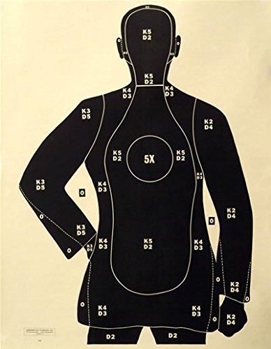 b21 targets - 2