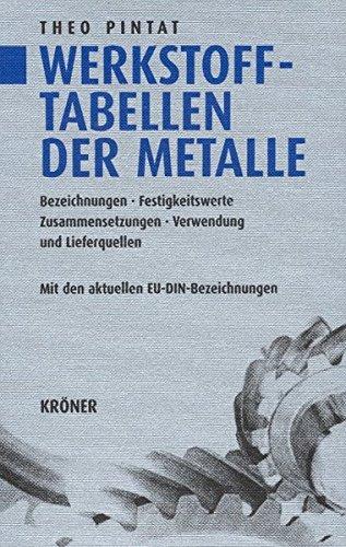 Werkstofftabellen der Metalle: Bezeichnung, Festigkeitswerte, Zusammensetzung, Verwendung und Lieferquellen
