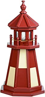 product image for DutchCrafters Decorative Lighthouse - Wood, Cape Henry Style (Cherrywood/Ivory, 3)