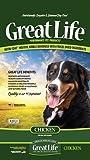 GRTLF CHK DOG F00D 17#, My Pet Supplies