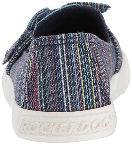 Rocket Dog Kvinna Clarita Ipanema Bomull Sneaker Navy