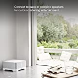 Sonos CONNECT & CONNECT Amp Wireless Multi-Room