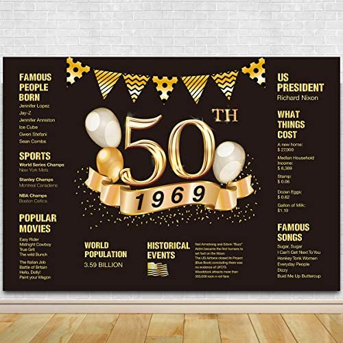 Birthday Photography Anniversary Decorations Decoration product image