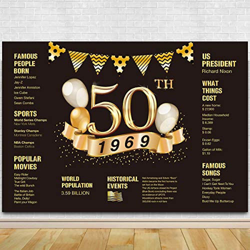 50th Birthday Photography Backdrop | 50th Anniversary Decorations