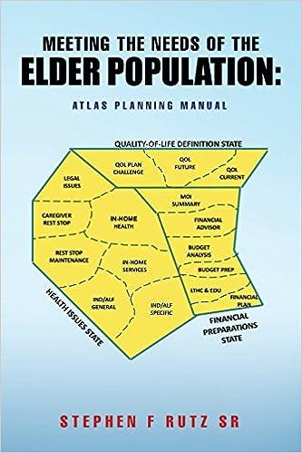 Meeting the needs of the elder population: Atlas planning manual