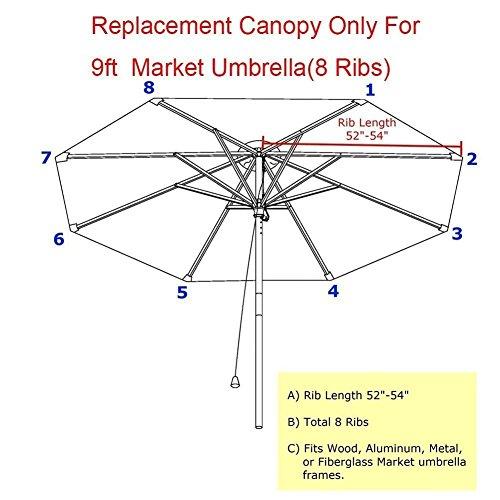 EliteShade 9ft Patio Umbrella Market Table Outdoor Deck Umbrella Replacement Canopy (Turquoise) by EliteShade (Image #2)