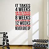 DesignDivil Inspiring Weightloss Wall Decal Perfect for Gyms Health & Fitness Centres. Colour Choices
