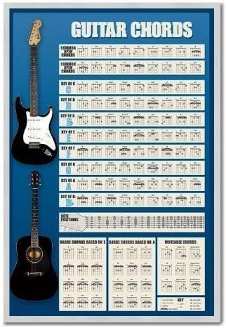 Póster de Aprender a Jugar a de acordes de Guitarra eléctrica y ACUSTIC Plateado Enmarcado & Satén Matt Laminado – 96.5 x 66 cms (Aprox 38 x 26 Pulgadas): Amazon.es: Hogar