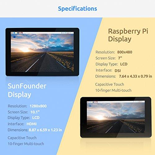 Buy pi display 10in