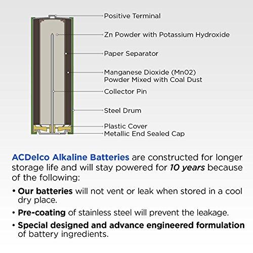 Acdelco Aa Batteries Super Alkaline Aa Battery Bulk Pack