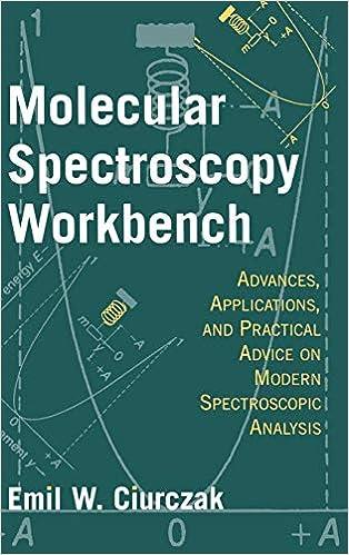 Advances Applications Molecular Spectroscopy Workbench and Practical Advice on Modern Spectroscopic Analysis