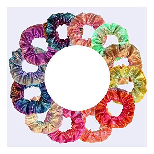 Fabric Decorating Kits