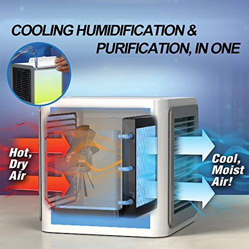 Air Conditioner Portable Air Conditioner Personal Space Air Cooler Mini Portable Space Air Conditioner, Portable Space Cooler for 45 Square Feet, Desk Table Fan for Office Home Outdoor by PLZ (Image #4)