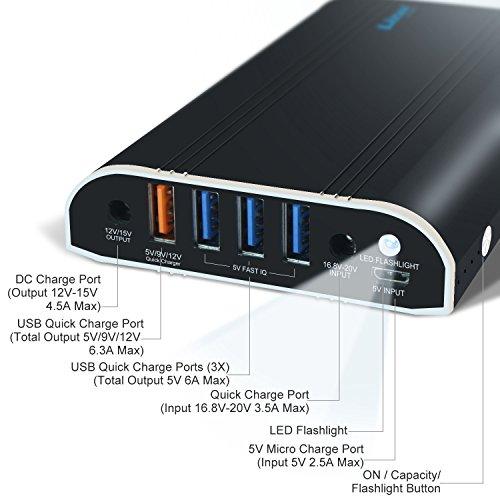 Lizone QC 35000mAh 5-Ports Portable Charger External