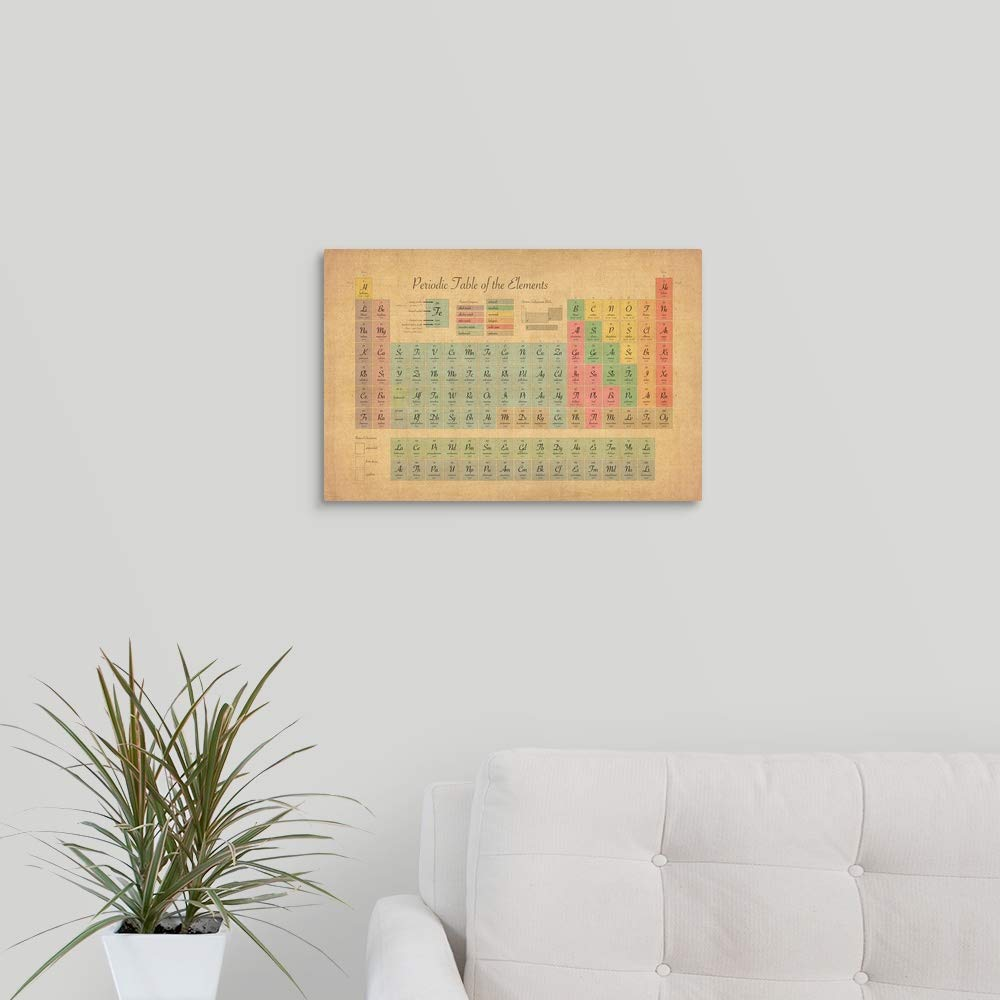Periodic Table of Elements Canvas Wall Art Print, 18 x12 x1.25