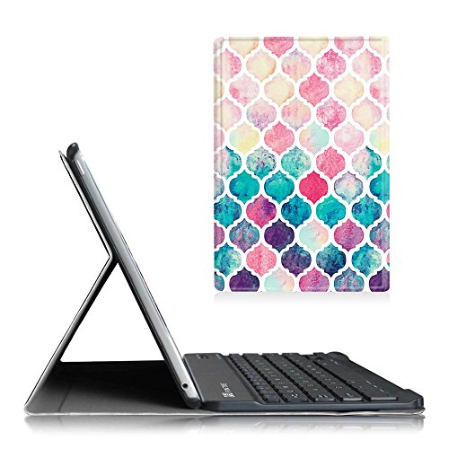Fintie Blade iPad Keyboard Case