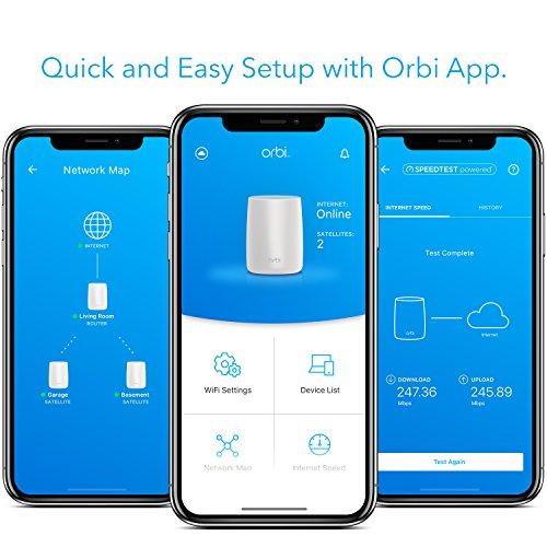 NETGEAR Orbi Home Mesh WiFi System | Compact Design (RBK23)