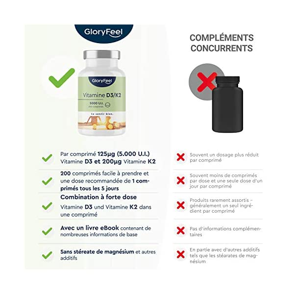 Vitamine D3 + K2 Depot – 200 comprimés (7 Mois) – 5.000 UI de Vitamine D3 et 200 µg de vitamine K par comprimé…