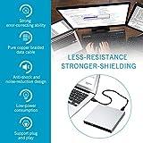 VicTsing Latest External CD Drive, Portable Slim CD-RW Drive DVD-R Combo Burner Player Writer for Laptop Notebook PC Desktop Computer, Silver