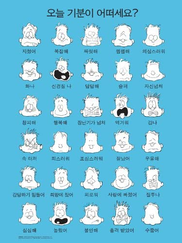 Amazon Com How Are You Feeling Today Blue Poster Print By Jim Borgman 18 X 24 Inches Motivational Poster Art Print In Korean Language Prints Posters Prints