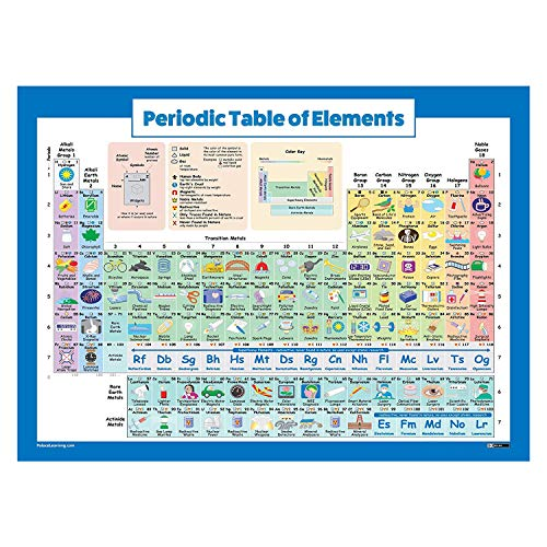 Periodic Table of Elements Poster for Students - Laminated - 2019 Science & Chemistry Chart for Classroom (18 x 24)