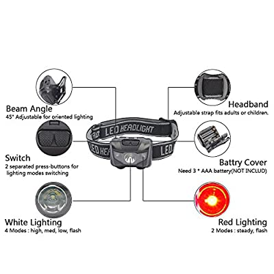 LED Headlamp Flashlight Waterproof - 5 Modes(White lights/Red Lights and SOS) - Best for Running, Hiking, Kids(FREE BOUNS 11 Function Credit Card Size Survival Pocket Tool) by Ambec
