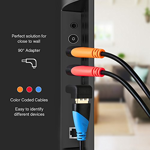 Buy hdmi cable for projector