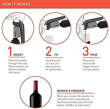 Coravin – Model Three Sistema de Preservación de Vino, Passion Pack – 2 Cápsulas de Gas, 6 Tapones de Rosca, Aireador y Base – Color Negro