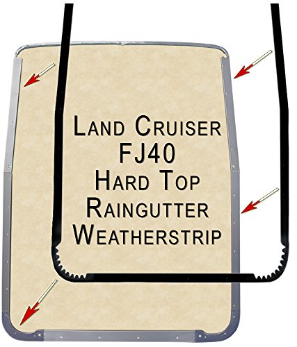 CoolCruisers Hard Top Rain Gutter Weatherstrip