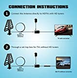 ANTAN Outdoor Antenna with Mounting Base For