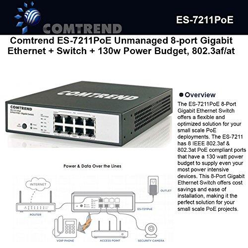 Comtrend ES-7211PoE Unmanaged 8-port GB Ethernet Switch 802.