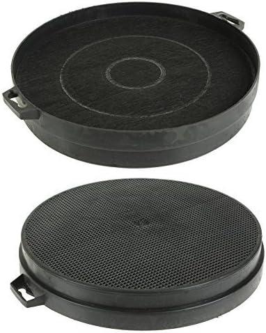 SPARES2GO Vent de Carbono de Carbón Filtro para B & Q Cata Designair Cooke & Lewis Cocina Estufa Extractor de Humos (Pack de 2): Amazon.es: Grandes electrodomésticos
