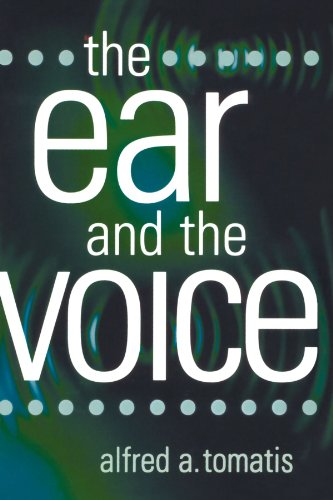 The Ear and the Voice - Prada Online Uk