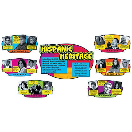 Trend Enterprises Hispanic Heritage Bulletin Board Set (T-8145) Photo #2