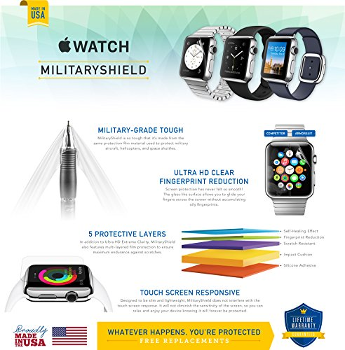 Armorsuit-Apple-Watch-Screen-Protector-42mm-Series-3-2-1-Compatible-MilitaryShield-Full-Coverage-2-Pack-Screen-Protector-For-Apple-Watch-42-mm-HD-Clear