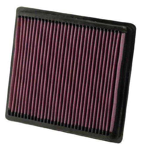 33/ /2373/K /& N filtro aria di ricambio High Flow Design per una performance