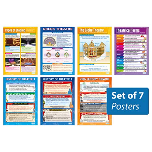 Stage & Theater Posters - Set of 7 | Drama Posters | Gloss Paper Measuring 33