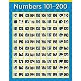 200 number chart - Creative Teaching Press Numbers 101-200 Chart (1304)