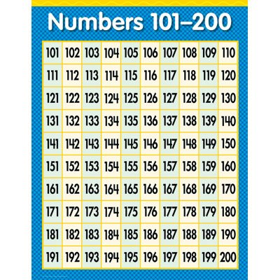 200 number chart - 4