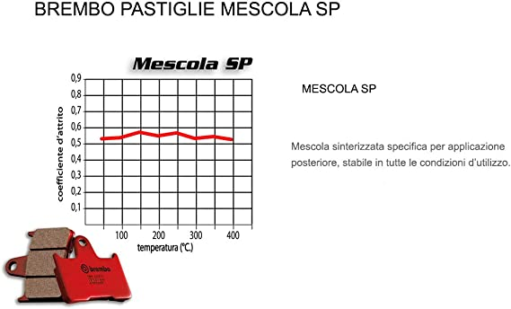 Pastiglie Brembo Freno Posteriori 07BB04.SP per MULTISTRADA 950 2017 2018