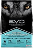 Herring and Salmon Dry Dog Food Evo 28.6 lb Bag For Sale
