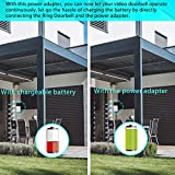 Sunjoyco Power Supply Adapter for Ring Video Doorbell, Ring Doorbell 2, Ring Doorbell Pro, Nest Hello Doorbell Charging Adapter Transformer with 20FT Long Cable US Plug -[UL Certification]