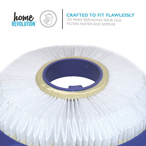 Home Revolution Replacement HEPA Filter, Fits Dyson DC41, DC65, DC66 Animal, Total Clean and Ball Models & Part 920769-01 by Home Revolution (Image #4)