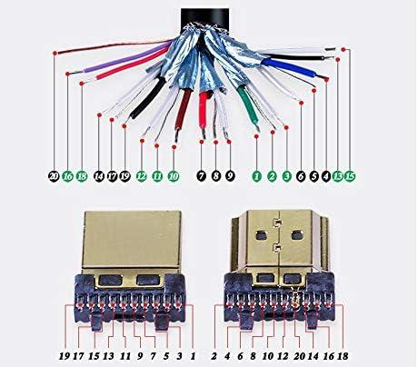 SIENOC HDMI 19P Plug to Terminal Block Breakout Male DIY Connector Plug W//Black Cover